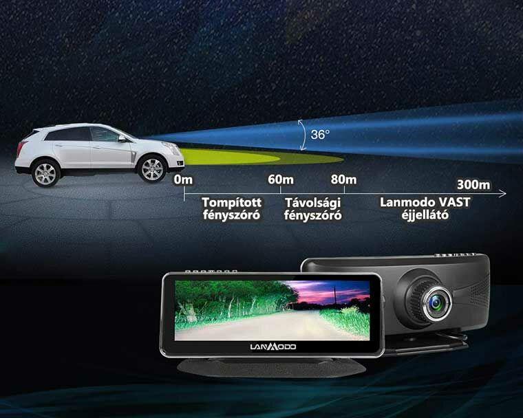 Lanmodo Vast Night Vision autós éjjellátó hatótávolsága