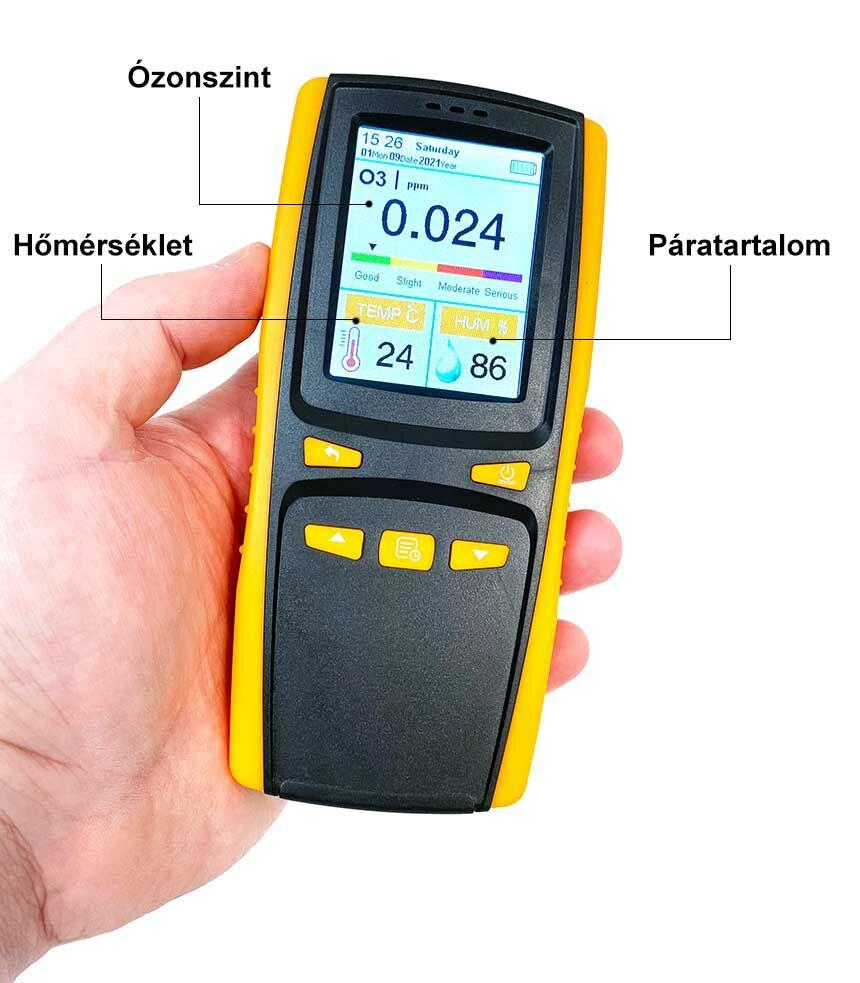 Ózonmérő és funkciói